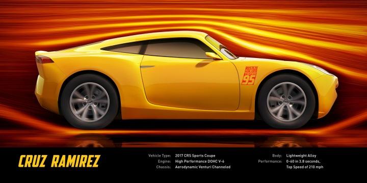 CARS_3_Char_Rollout_Cruz
